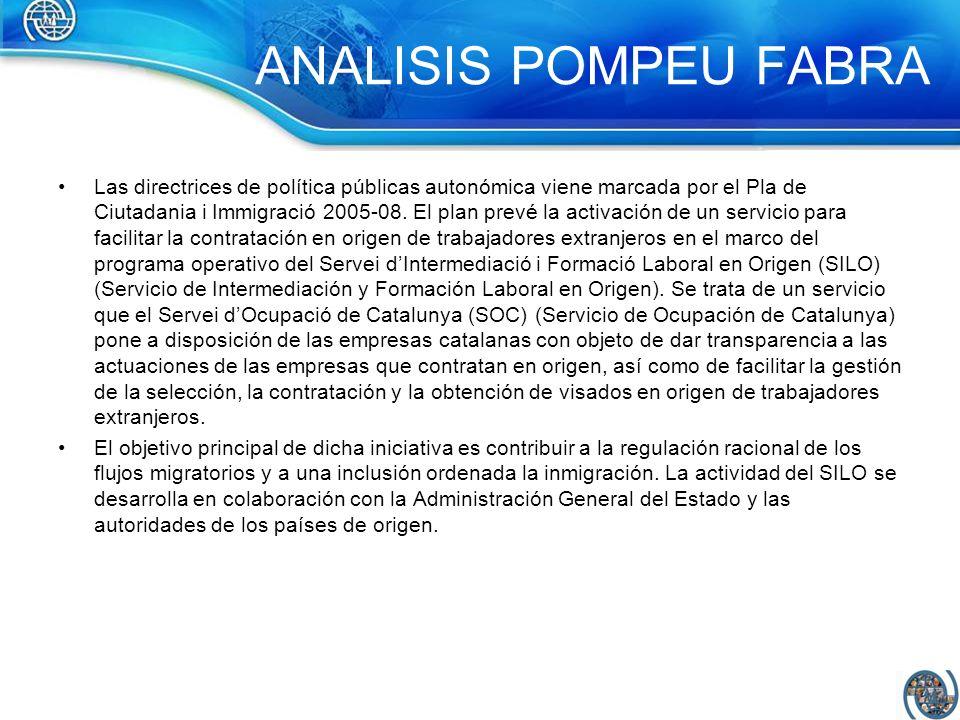 ANALISIS POMPEU FABRA