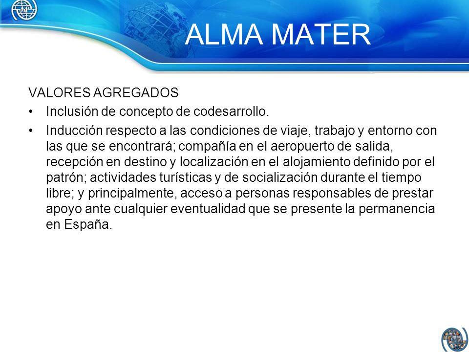 ALMA MATER VALORES AGREGADOS Inclusión de concepto de codesarrollo.