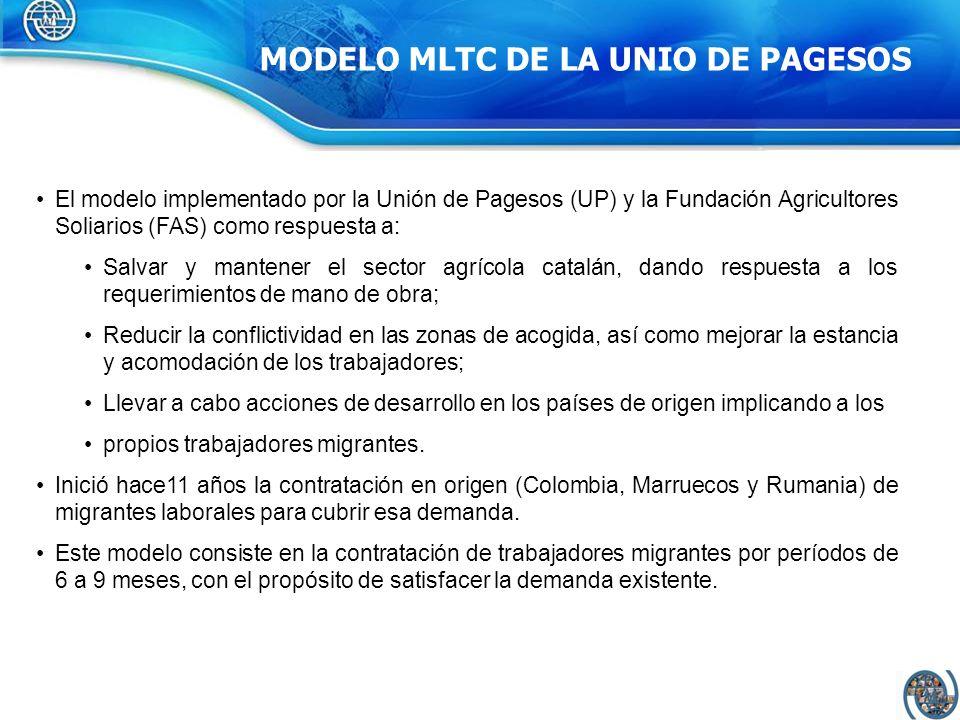 MODELO MLTC DE LA UNIO DE PAGESOS