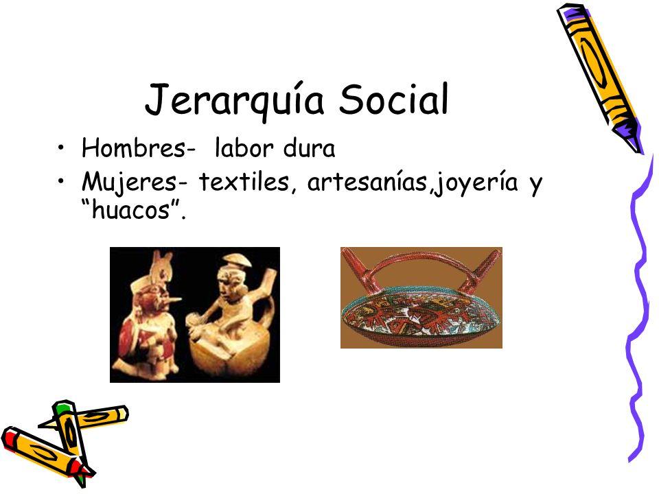 Jerarquía Social Hombres- labor dura