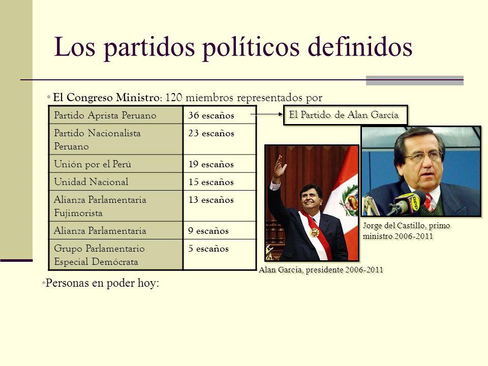 Los partidos políticos definidos
