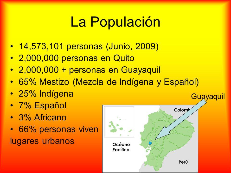 La Populación 14,573,101 personas (Junio, 2009)