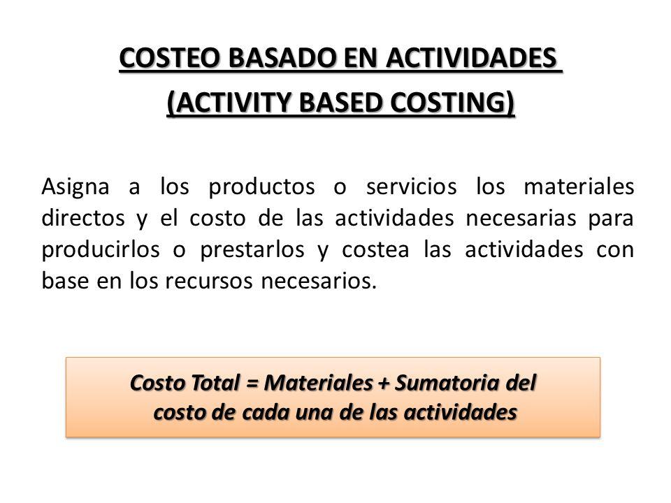 85 Costeo Abc Activity Based Costing Costeo Basado En
