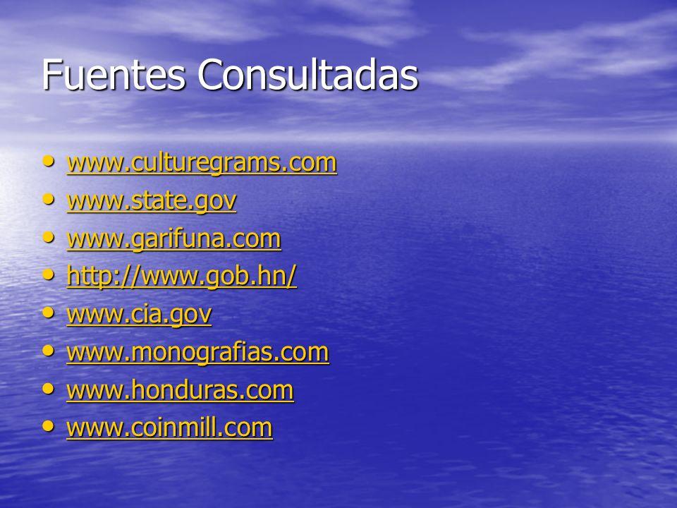 Fuentes Consultadas www.culturegrams.com www.state.gov