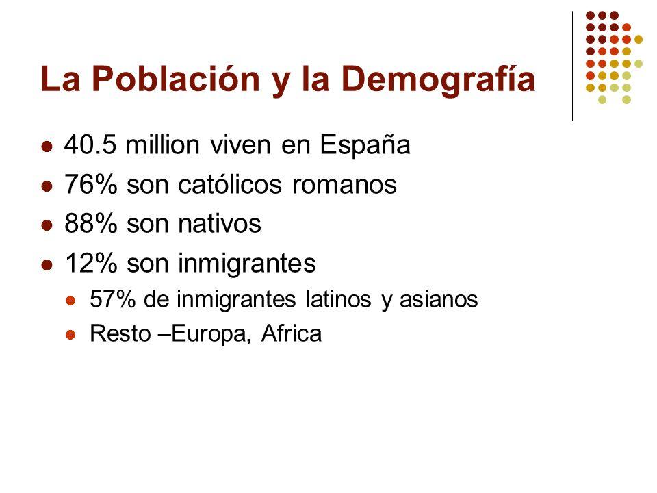 La Población y la Demografía