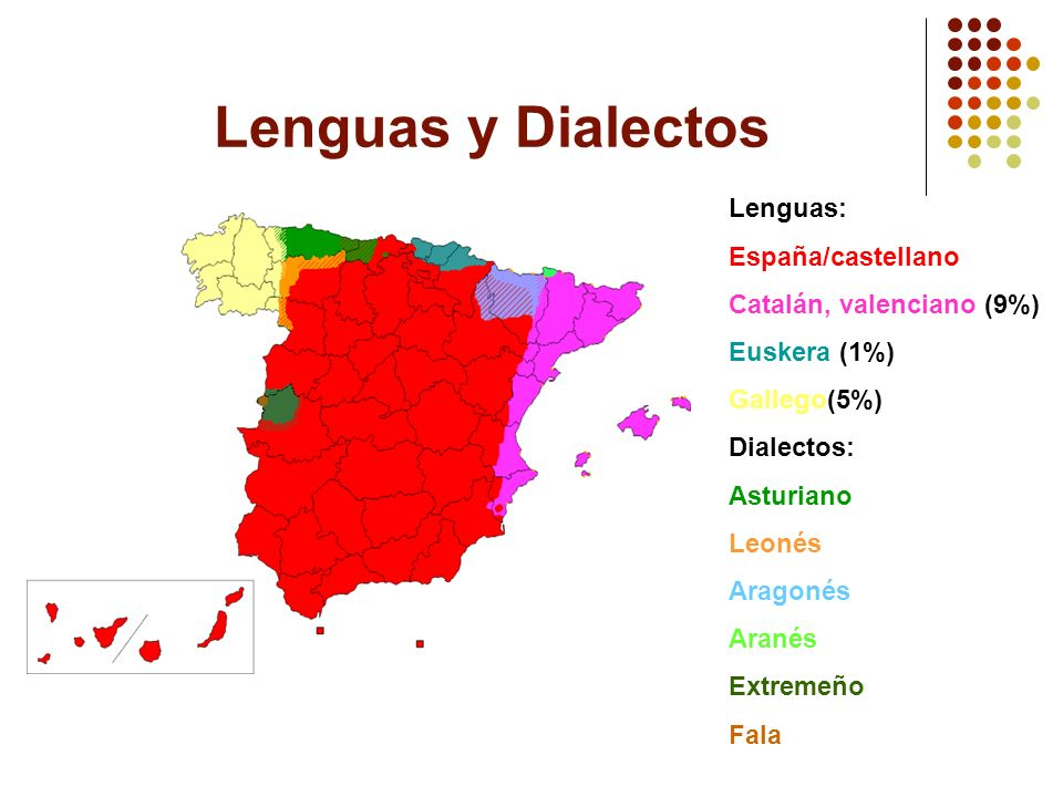 Lenguas y Dialectos Lenguas: España/castellano