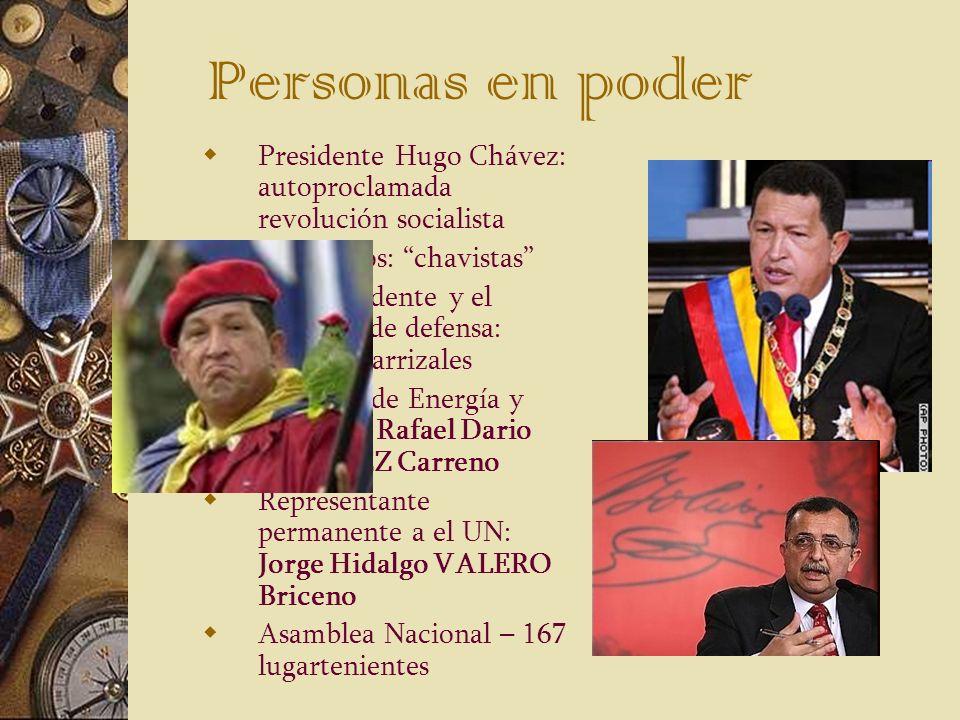 Personas en poderPresidente Hugo Chávez: autoproclamada revolución socialista. partidarios: chavistas