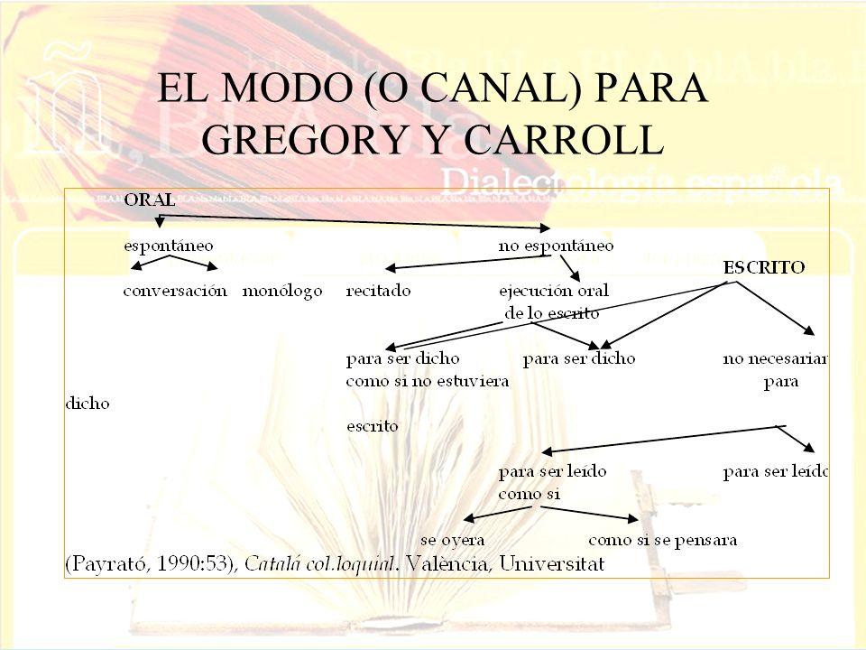 EL MODO (O CANAL) PARA GREGORY Y CARROLL