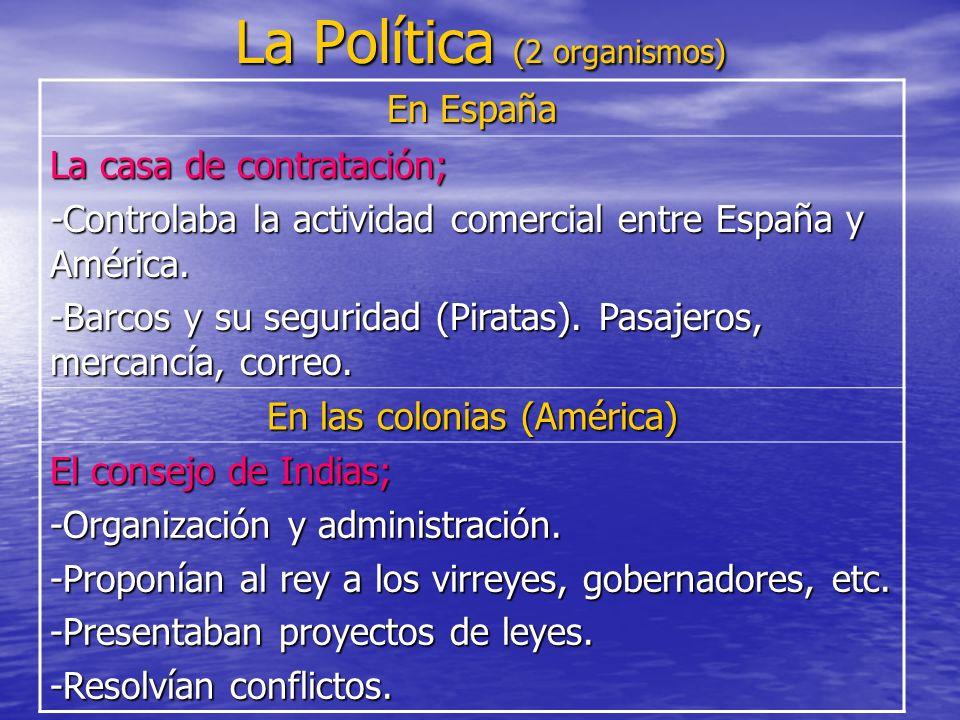La Política (2 organismos)