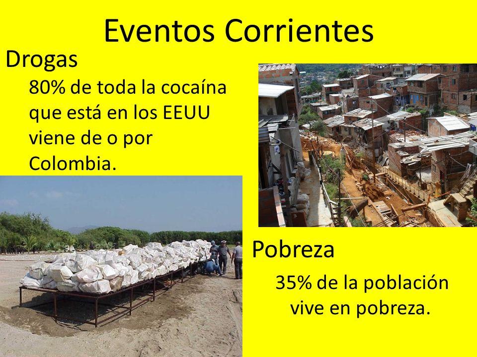 Eventos Corrientes Drogas Pobreza
