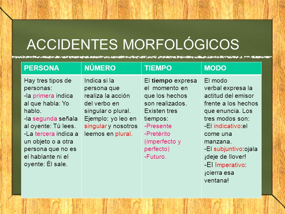 ACCIDENTES MORFOLÓGICOS