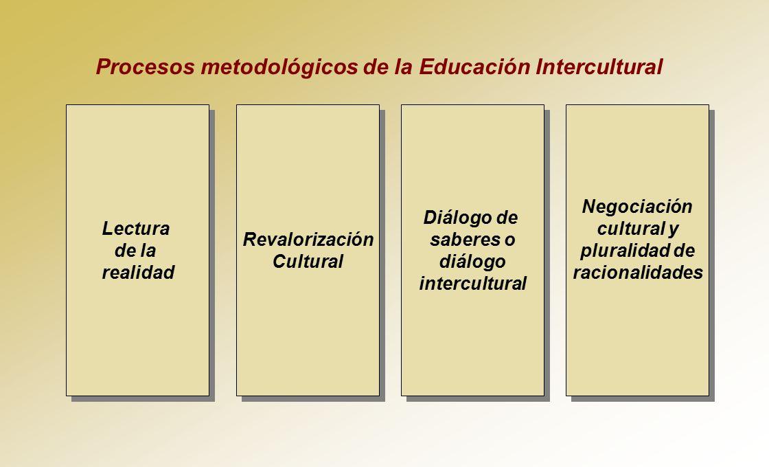Procesos metodológicos de la Educación Intercultural