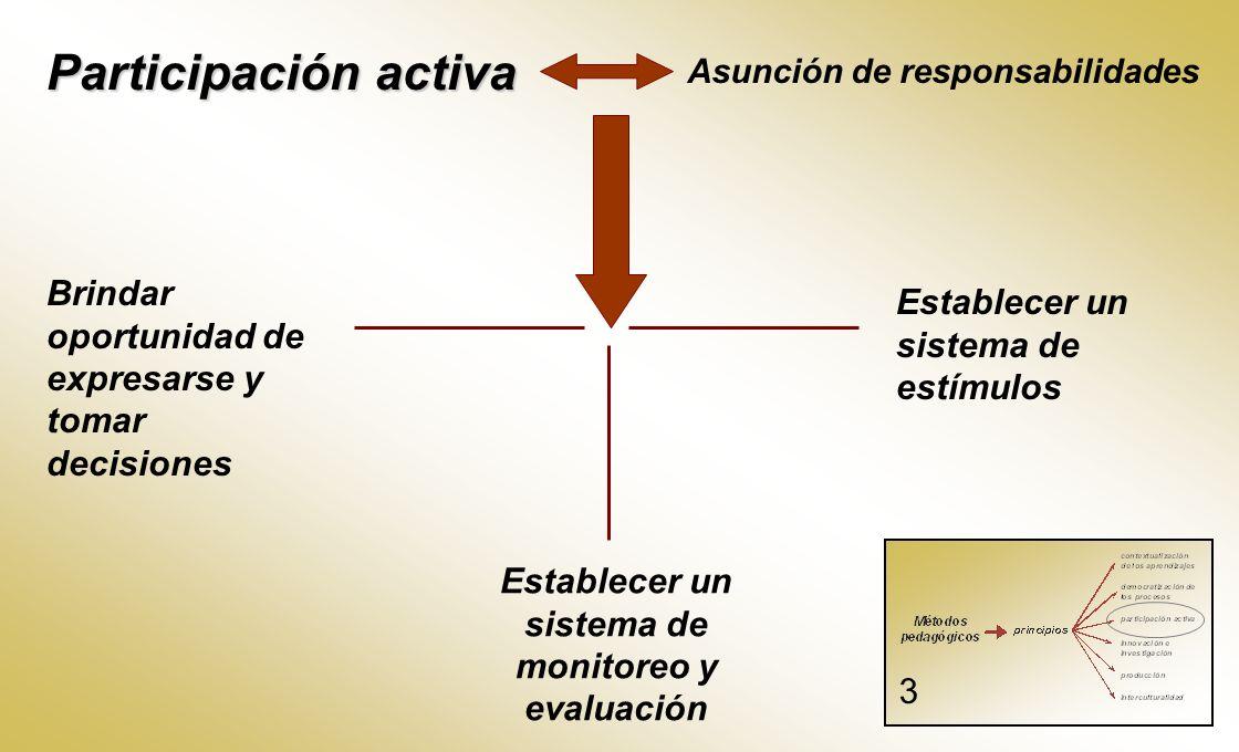 Participación activa Asunción de responsabilidades. Brindar oportunidad de expresarse y tomar decisiones.
