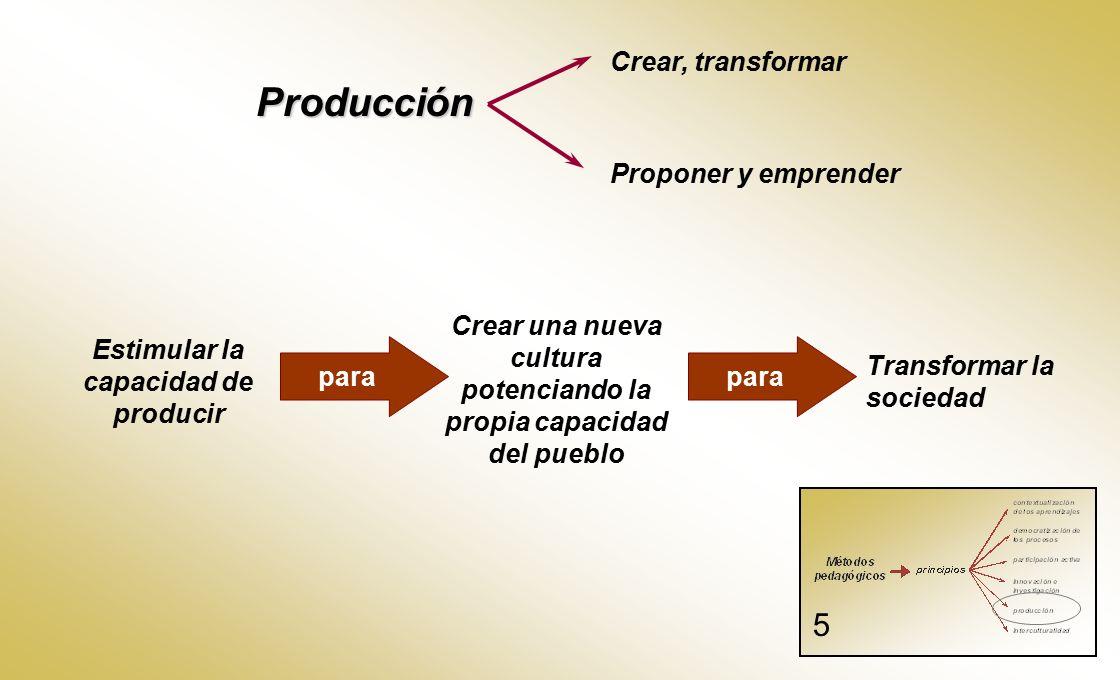 Producción 5 Crear, transformar Proponer y emprender