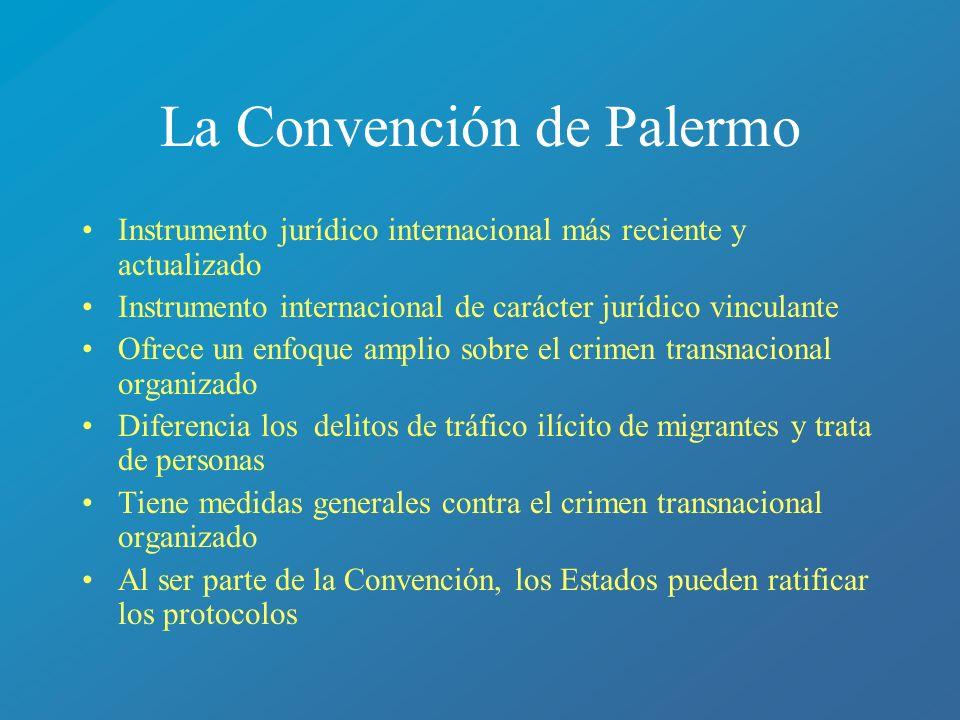 La Convención de Palermo