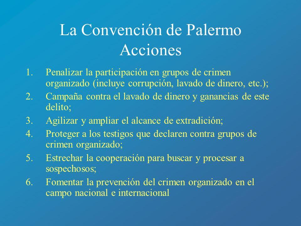 La Convención de Palermo Acciones