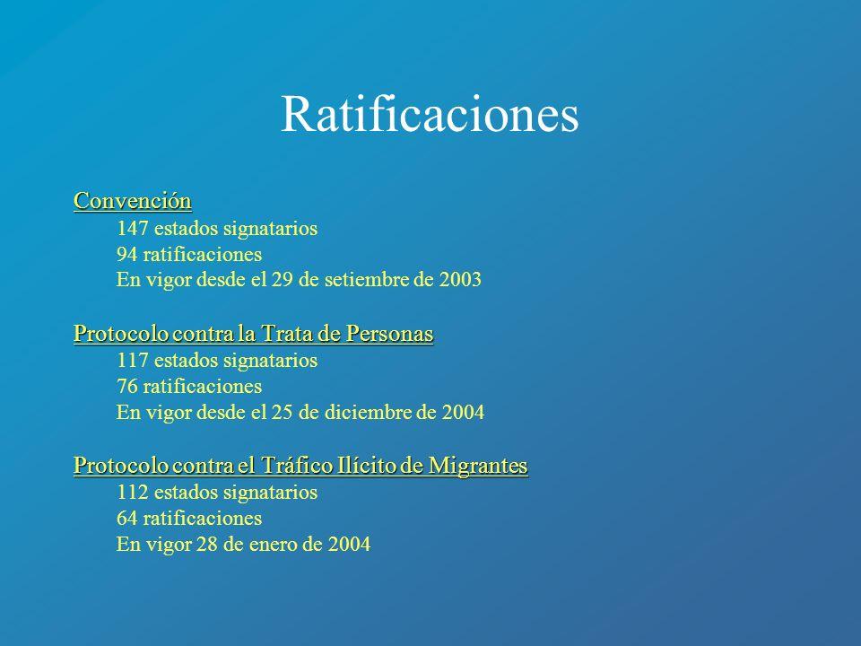 Ratificaciones Convención Protocolo contra la Trata de Personas