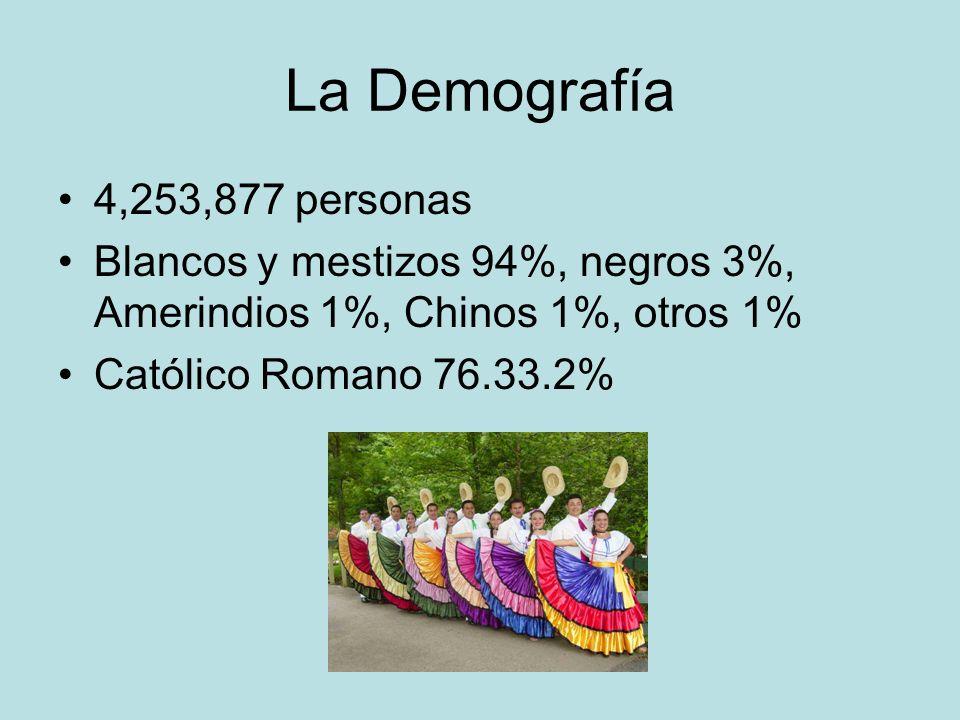 La Demografía 4,253,877 personas