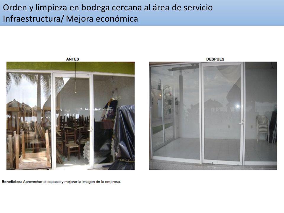 Orden y limpieza en bodega cercana al área de servicio Infraestructura/ Mejora económica