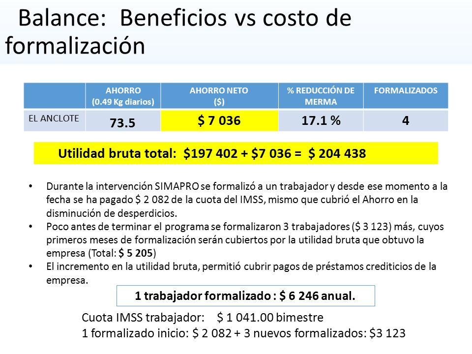 Balance: Beneficios vs costo de formalización