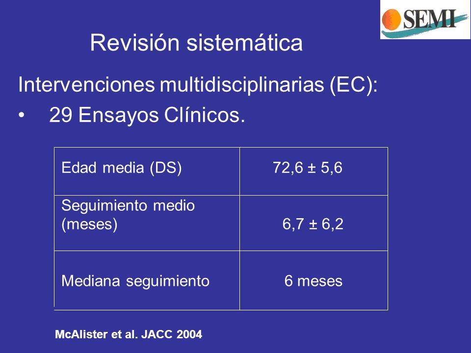 Revisión sistemática Intervenciones multidisciplinarias (EC):