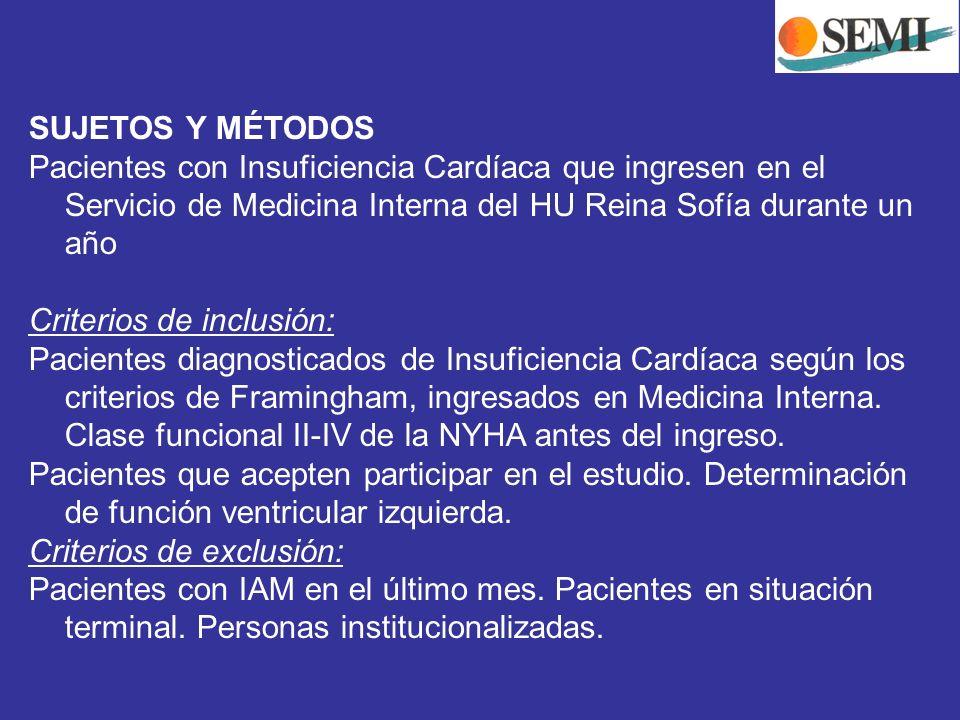 SUJETOS Y MÉTODOS Pacientes con Insuficiencia Cardíaca que ingresen en el Servicio de Medicina Interna del HU Reina Sofía durante un año.