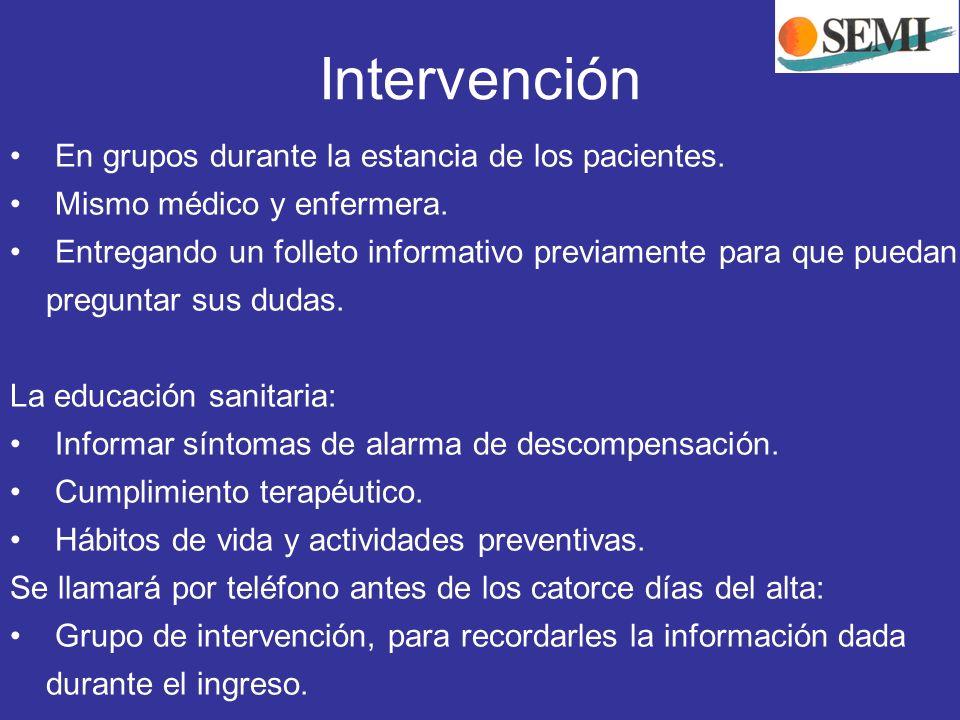 Intervención En grupos durante la estancia de los pacientes.