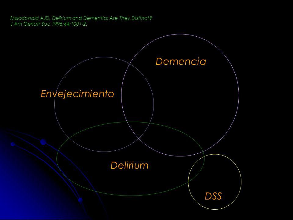 Demencia Envejecimiento Delirium DSS