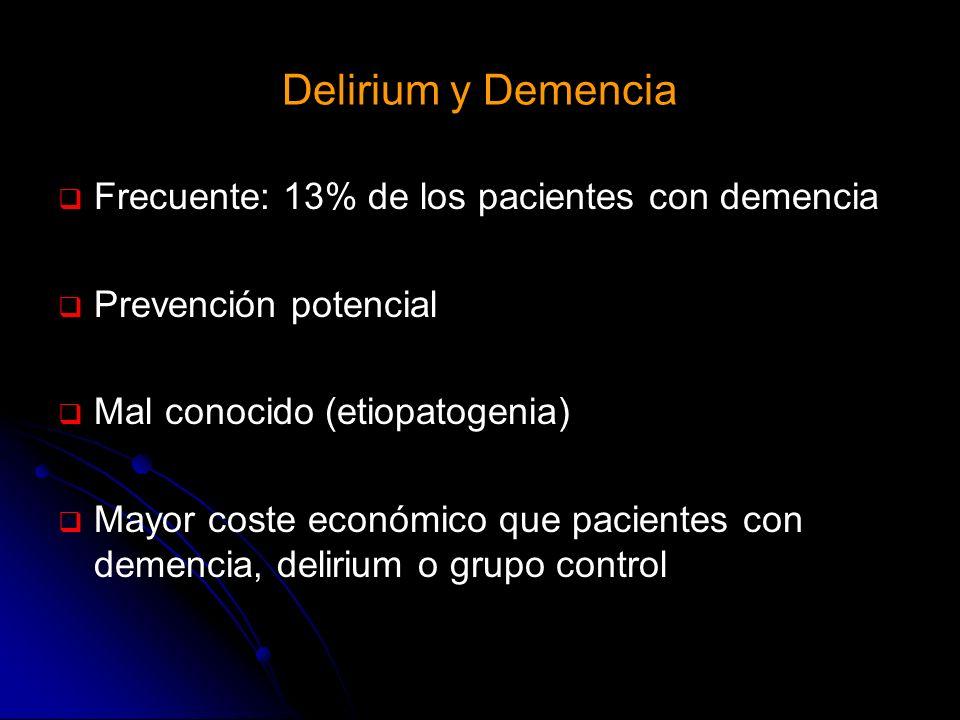 Delirium y Demencia Frecuente: 13% de los pacientes con demencia