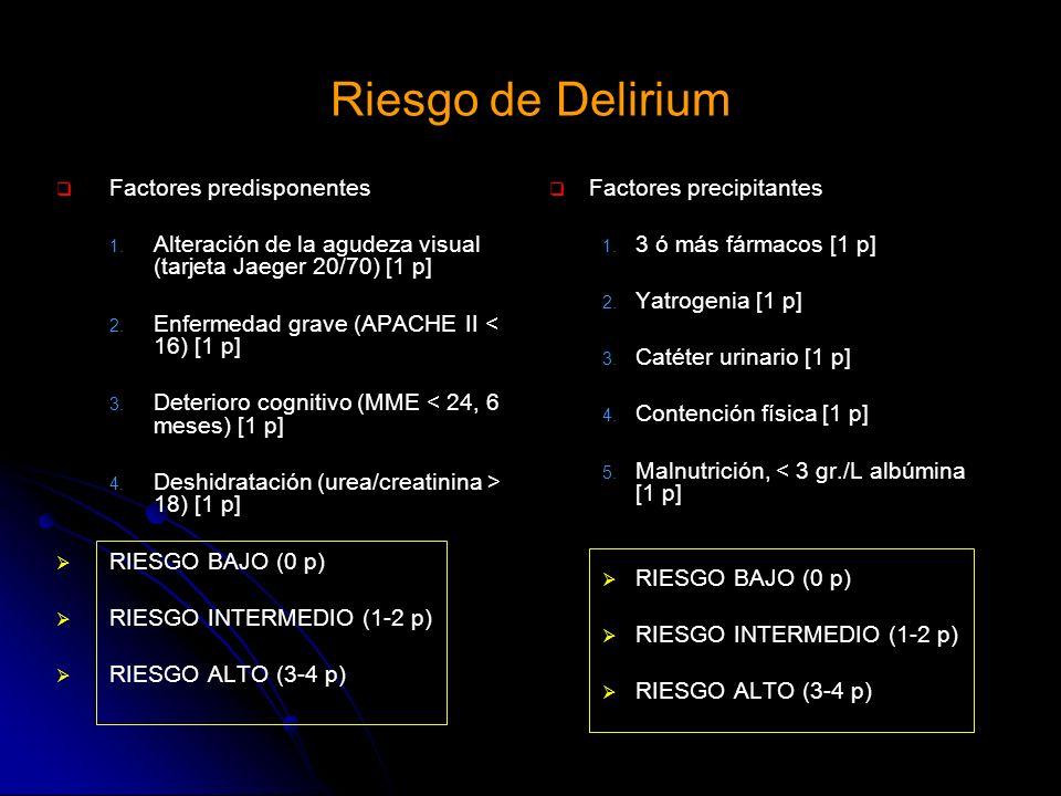 Riesgo de Delirium Factores predisponentes