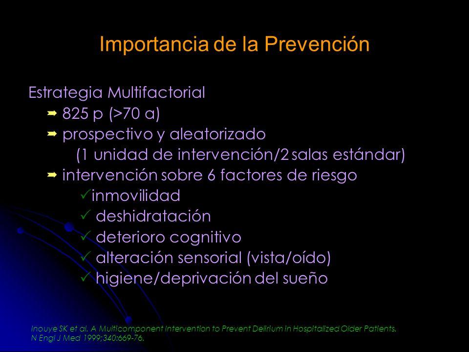 Importancia de la Prevención
