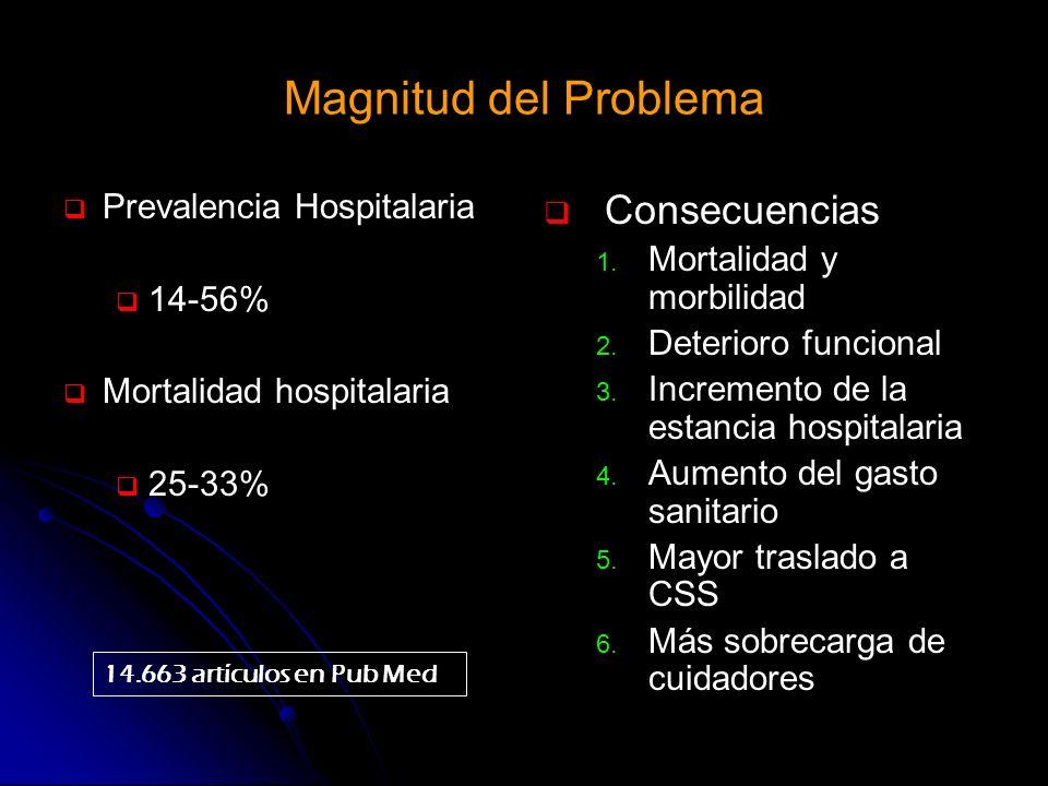 Magnitud del Problema Consecuencias Prevalencia Hospitalaria