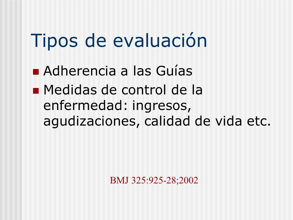 Tipos de evaluación Adherencia a las Guías