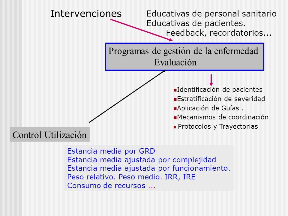 Programas de gestión de la enfermedad Evaluación