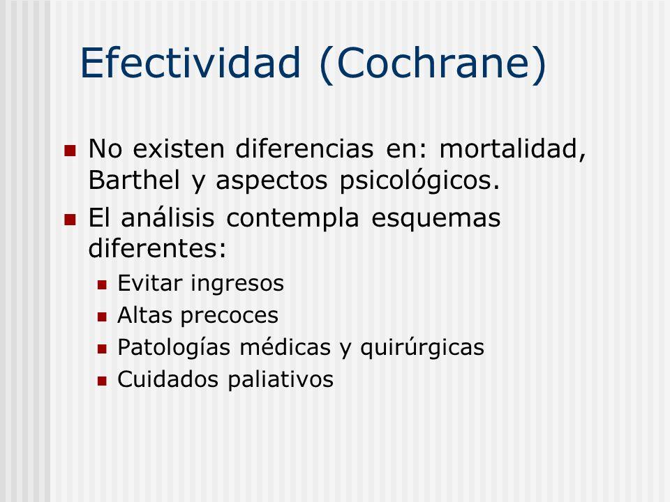 Efectividad (Cochrane)