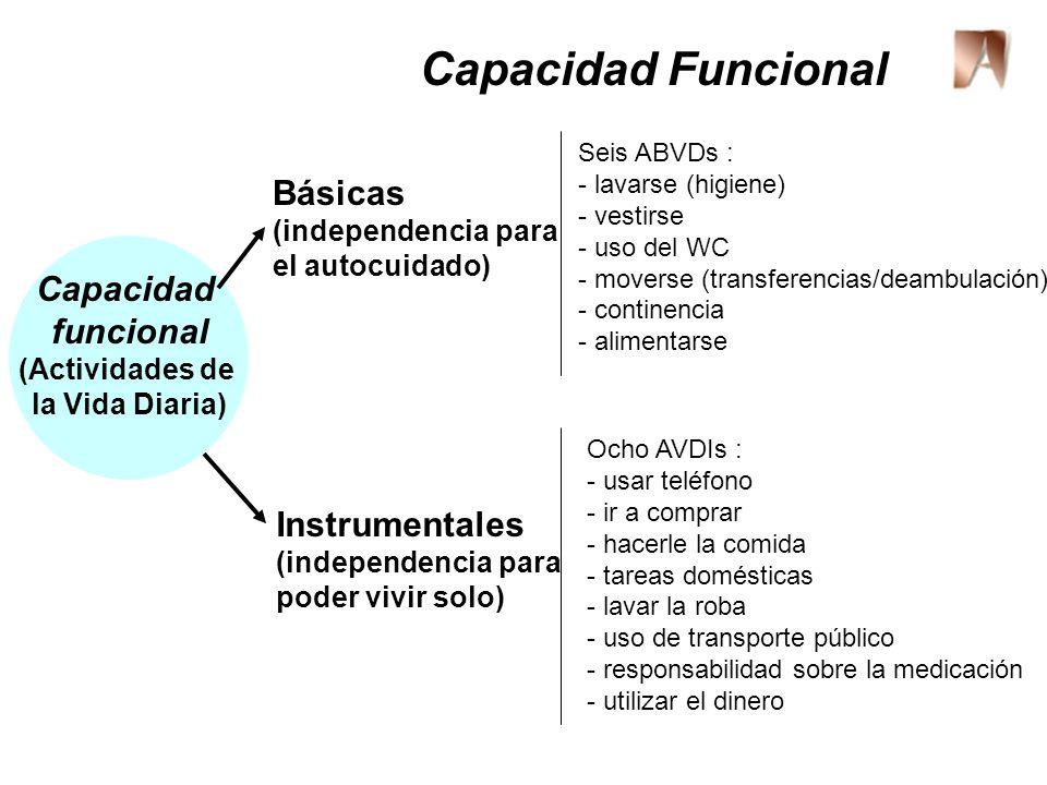 Capacidad Funcional Básicas Capacidad funcional Instrumentales