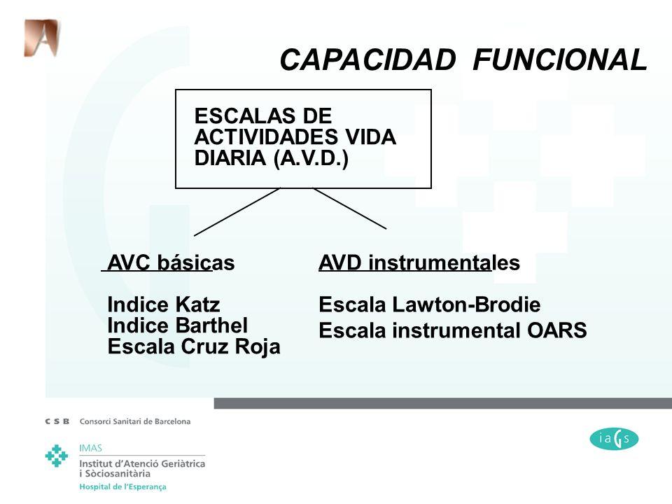 CAPACIDAD FUNCIONAL ESCALAS DE ACTIVIDADES VIDA DIARIA (A.V.D.)