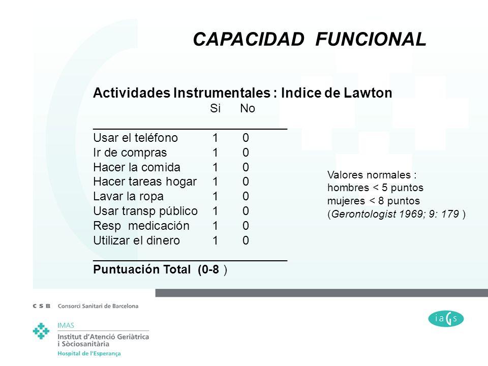 CAPACIDAD FUNCIONAL Actividades Instrumentales : Indice de Lawton
