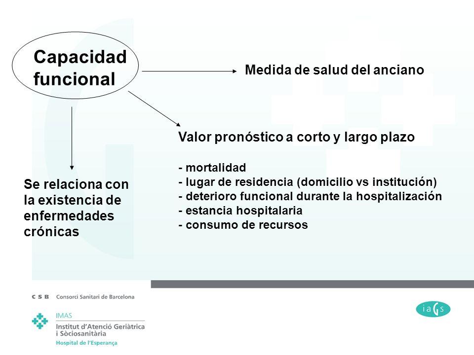 Capacidad funcional Medida de salud del anciano