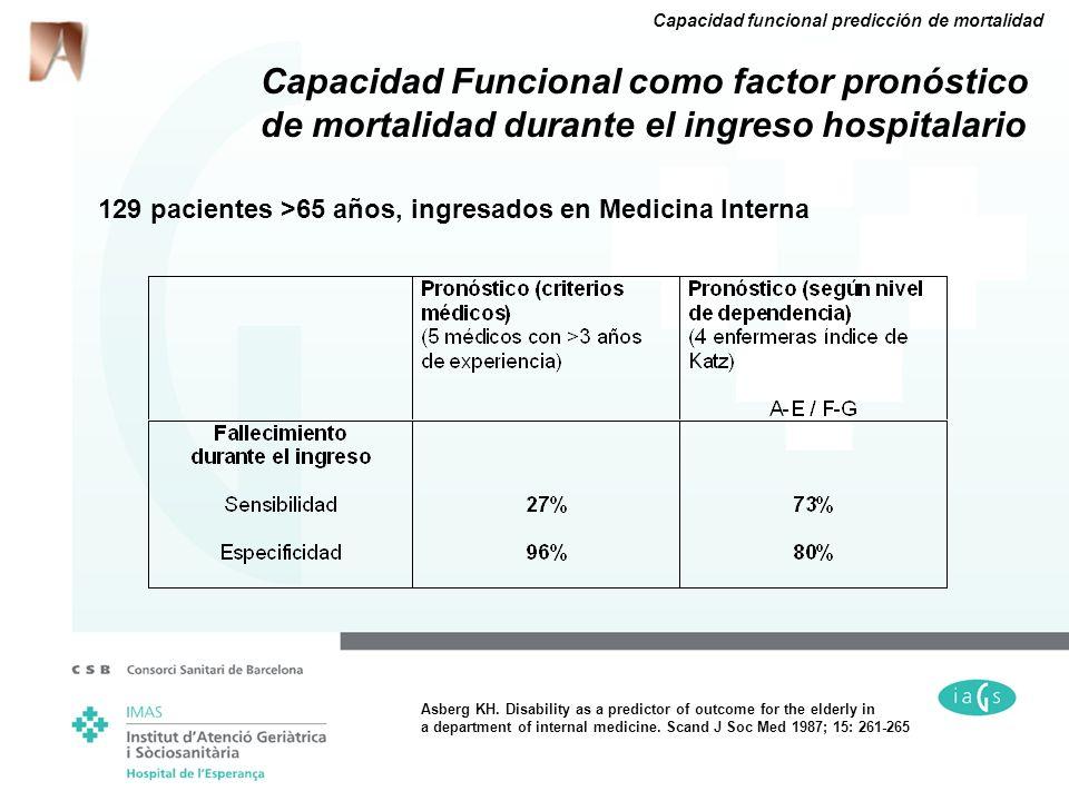 Capacidad Funcional como factor pronóstico