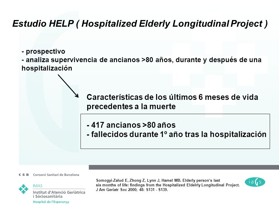 Estudio HELP ( Hospitalized Elderly Longitudinal Project )