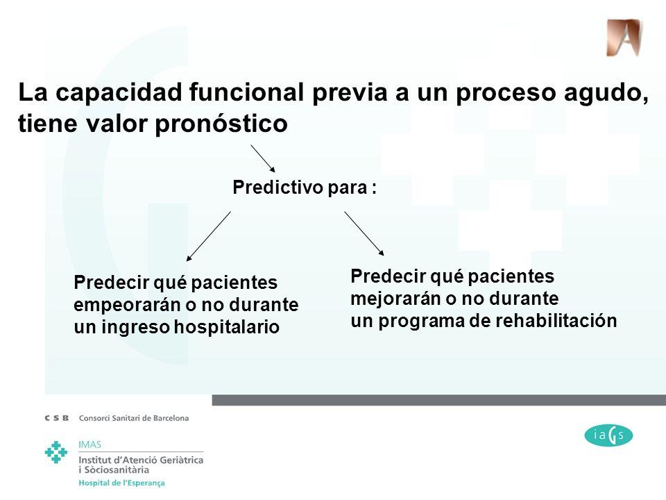 La capacidad funcional previa a un proceso agudo,