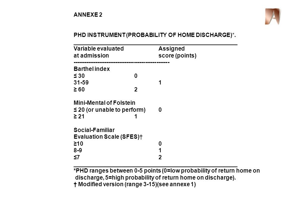 ANNEXE 2 PHD INSTRUMENT (PROBABILITY OF HOME DISCHARGE)*. ____________________________________________________.