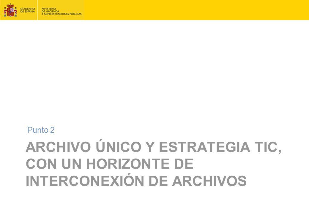 Punto 2 Archivo único y estrategia tic, con un horizonte de interconexión de archivos