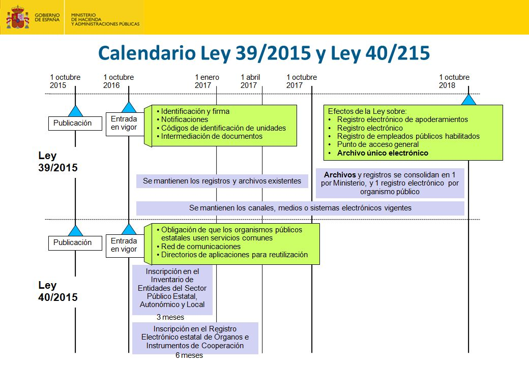 Calendario Ley 39/2015 y Ley 40/215