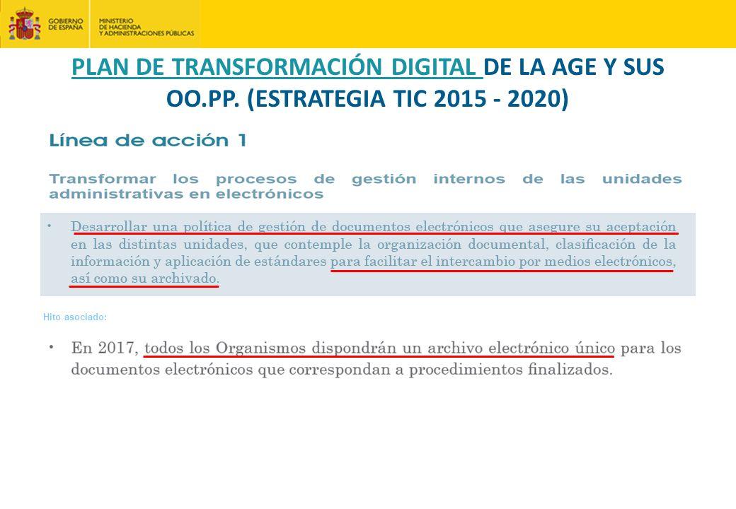 PLAN DE TRANSFORMACIÓN DIGITAL DE LA AGE Y SUS OO. PP