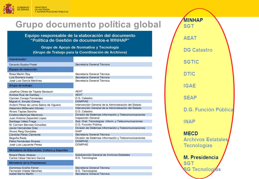 Grupo documento política global