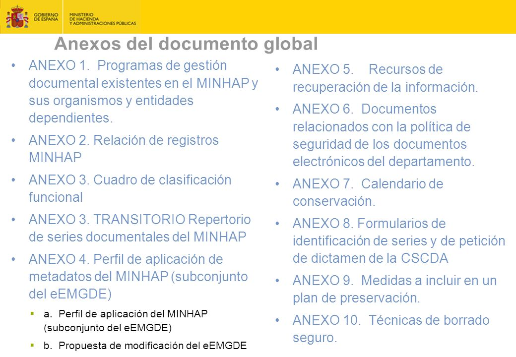Anexos del documento global