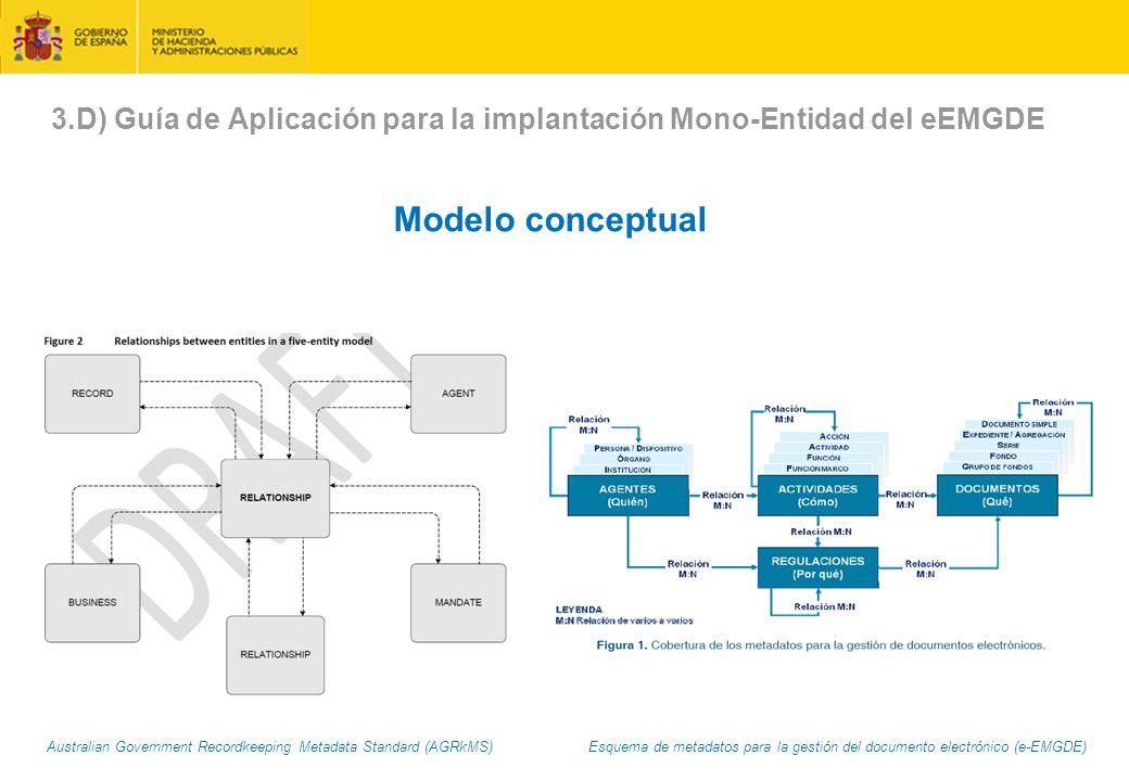 3.D) Guía de Aplicación para la implantación Mono-Entidad del eEMGDE