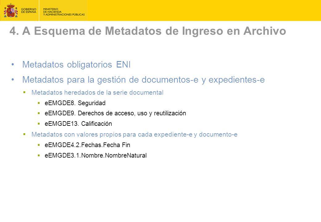 4. A Esquema de Metadatos de Ingreso en Archivo